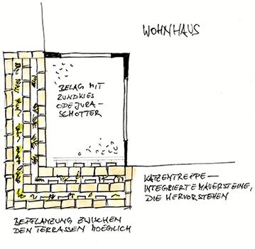 Zeichnung für Lichtgraben Planung GartenBaur