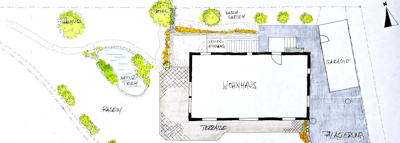 Gartenplanung Landschaftsarchitekt GartenBaur Türkheim