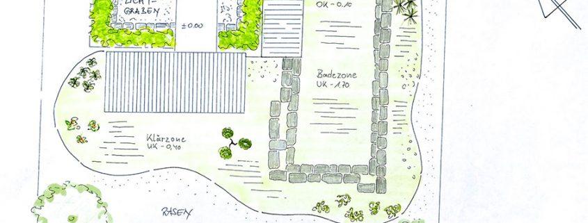 GartenBaur Plan für Gartenpavillon